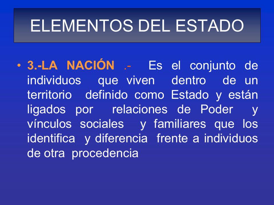 3.-LA NACIÓN.- Es el conjunto de individuos que viven dentro de un territorio definido como Estado y están ligados por relaciones de Poder y vínculos