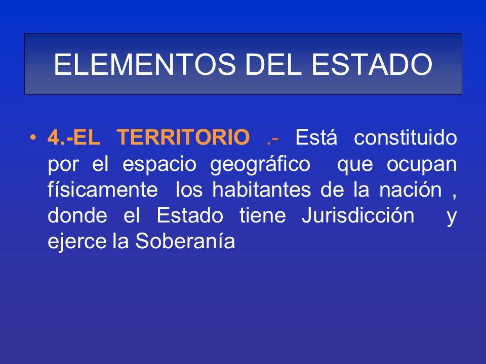 4.-EL TERRITORIO.- Está constituido por el espacio geográfico que ocupan físicamente los habitantes de la nación, donde el Estado tiene Jurisdicción y