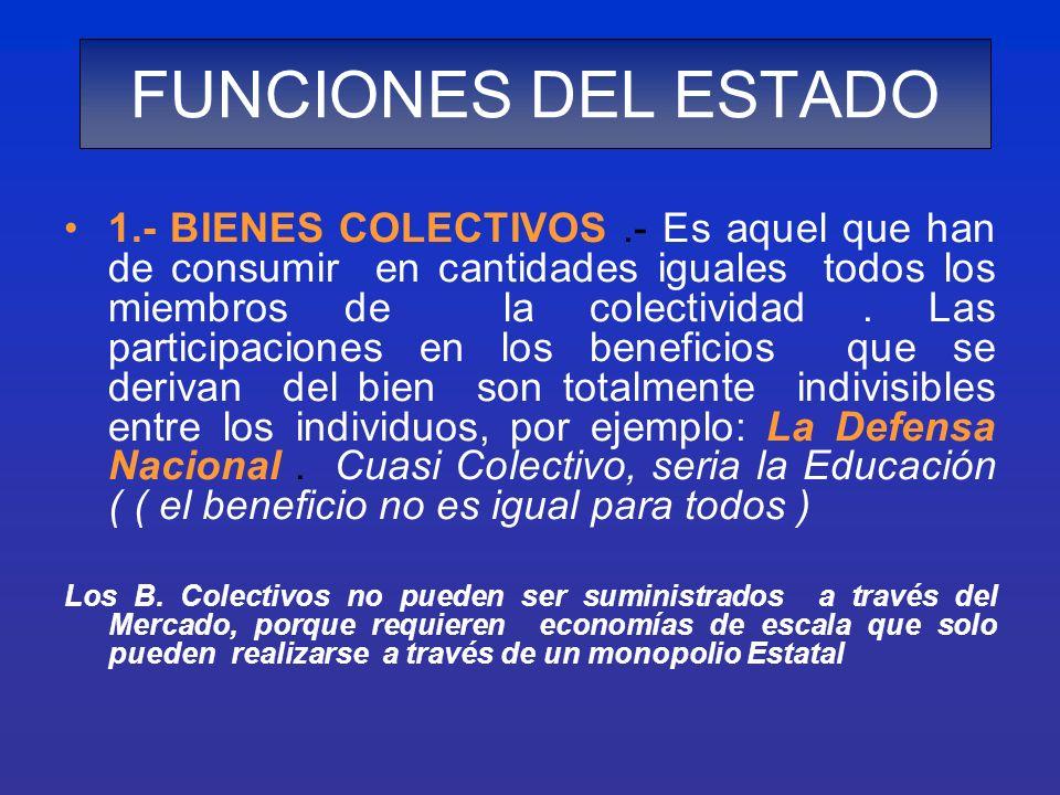 1.- BIENES COLECTIVOS.- Es aquel que han de consumir en cantidades iguales todos los miembros de la colectividad. Las participaciones en los beneficio