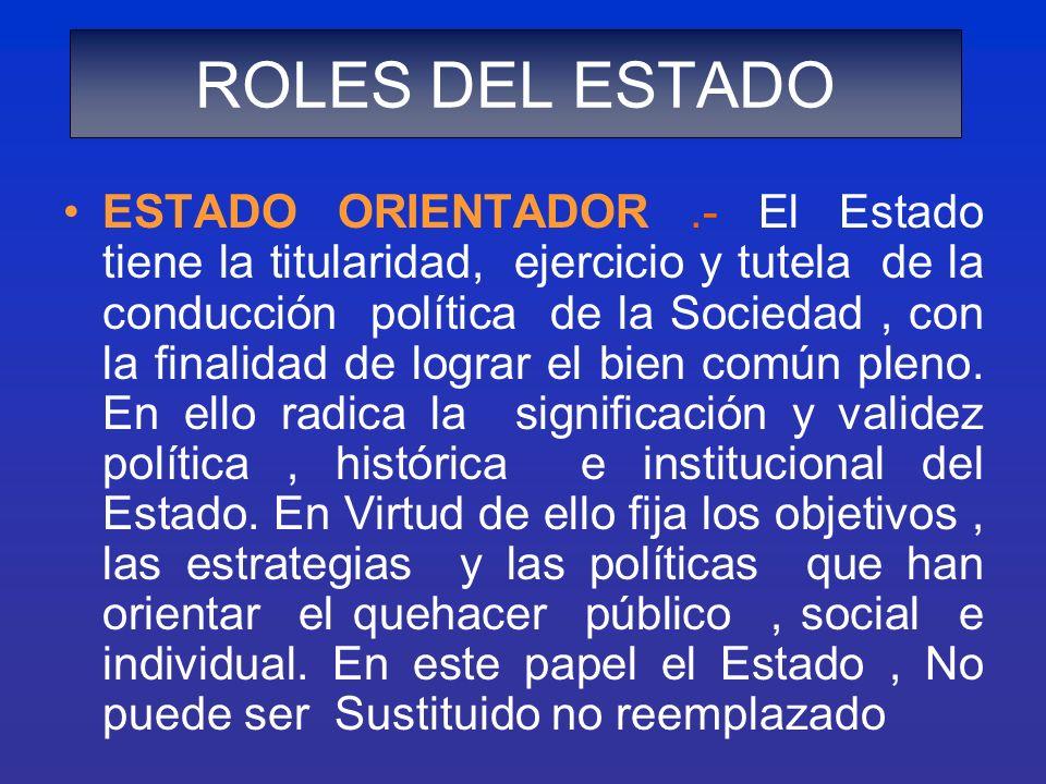 ROLES DEL ESTADO ESTADO ORIENTADOR.- El Estado tiene la titularidad, ejercicio y tutela de la conducción política de la Sociedad, con la finalidad de