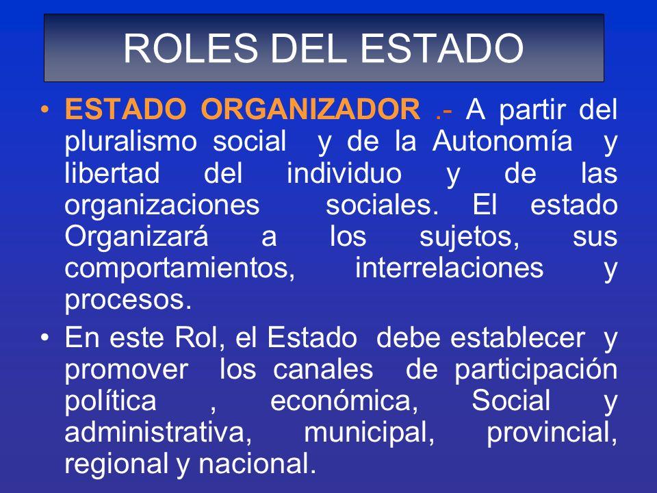 ESTADO ORGANIZADOR.- A partir del pluralismo social y de la Autonomía y libertad del individuo y de las organizaciones sociales. El estado Organizará
