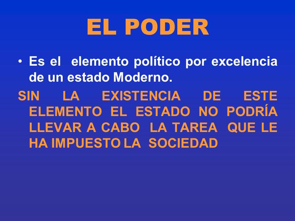 EL PODER Es el elemento político por excelencia de un estado Moderno. SIN LA EXISTENCIA DE ESTE ELEMENTO EL ESTADO NO PODRÍA LLEVAR A CABO LA TAREA QU
