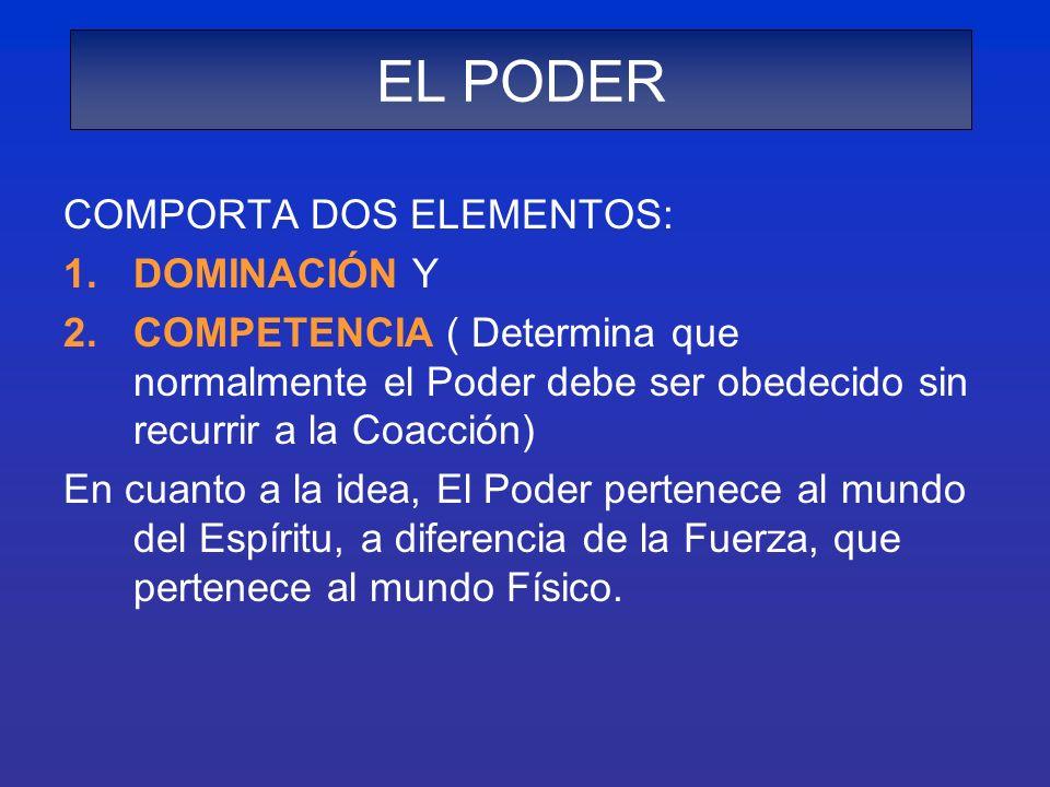COMPORTA DOS ELEMENTOS: 1.DOMINACIÓN Y 2.COMPETENCIA ( Determina que normalmente el Poder debe ser obedecido sin recurrir a la Coacción) En cuanto a l