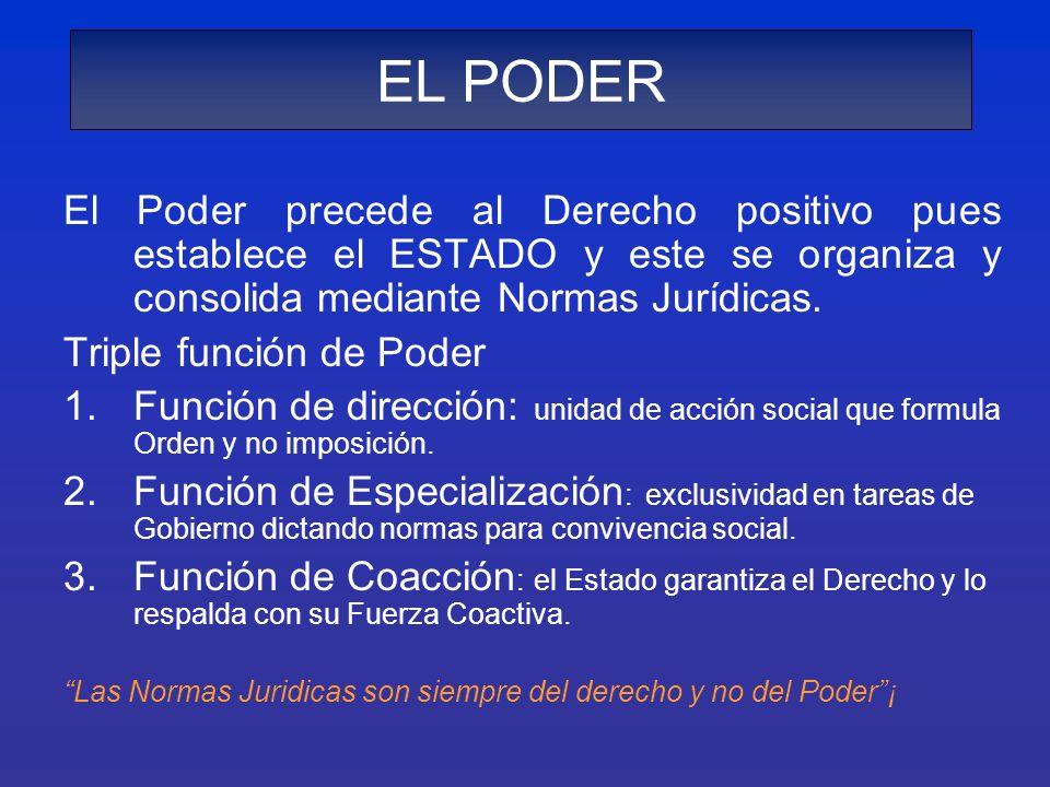 El Poder precede al Derecho positivo pues establece el ESTADO y este se organiza y consolida mediante Normas Jurídicas. Triple función de Poder 1.Func