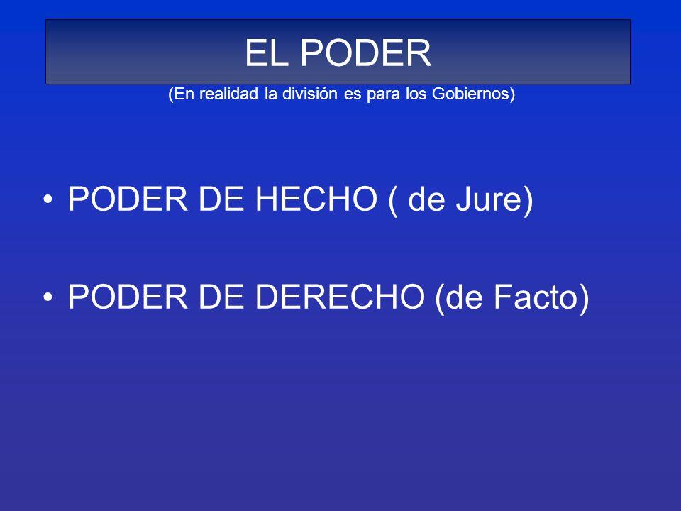 PODER DE HECHO ( de Jure) PODER DE DERECHO (de Facto) EL PODER (En realidad la división es para los Gobiernos)