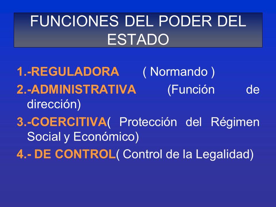 FUNCIONES DEL PODER DEL ESTADO 1.-REGULADORA ( Normando ) 2.-ADMINISTRATIVA (Función de dirección) 3.-COERCITIVA( Protección del Régimen Social y Econ