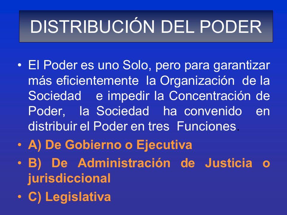 DISTRIBUCIÓN DEL PODER El Poder es uno Solo, pero para garantizar más eficientemente la Organización de la Sociedad e impedir la Concentración de Pode