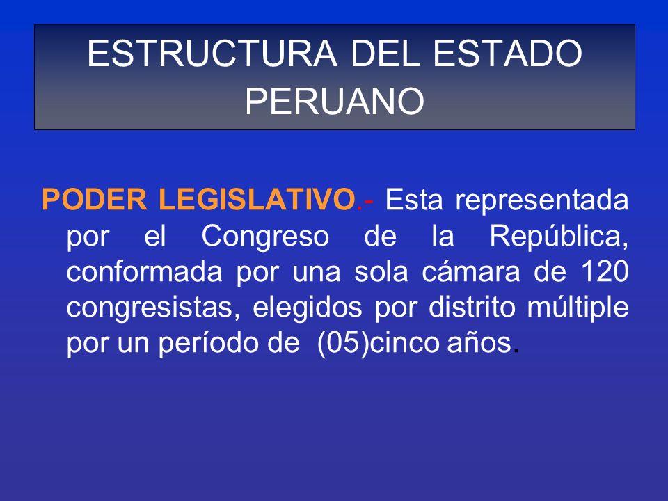 PODER LEGISLATIVO.- Esta representada por el Congreso de la República, conformada por una sola cámara de 120 congresistas, elegidos por distrito múlti