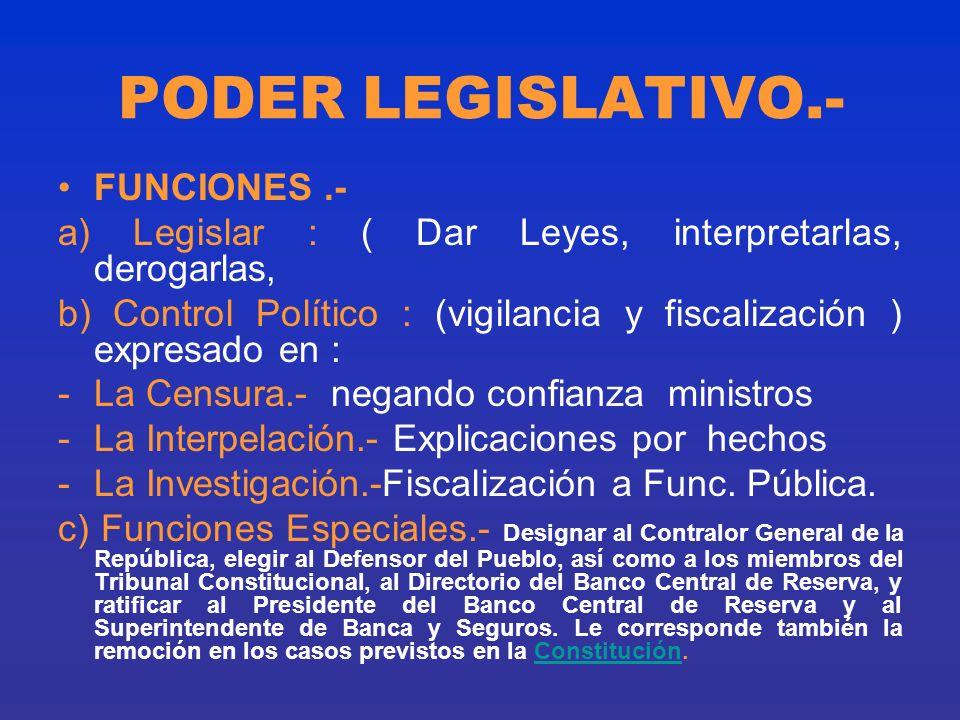 PODER LEGISLATIVO.- FUNCIONES.- a) Legislar : ( Dar Leyes, interpretarlas, derogarlas, b) Control Político : (vigilancia y fiscalización ) expresado e