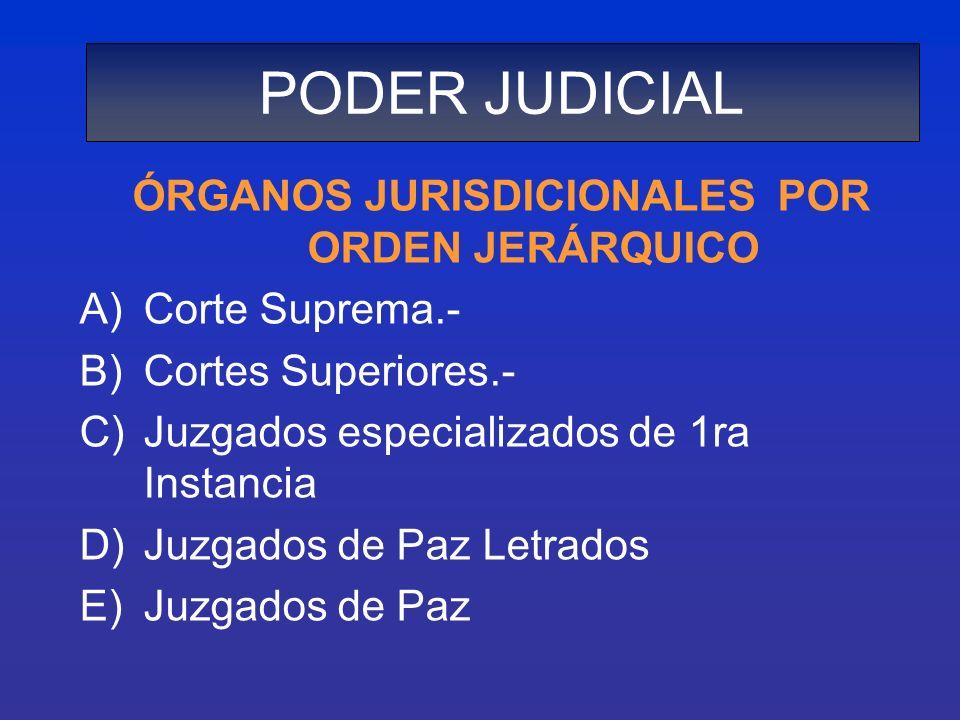 ÓRGANOS JURISDICIONALES POR ORDEN JERÁRQUICO A)Corte Suprema.- B)Cortes Superiores.- C)Juzgados especializados de 1ra Instancia D)Juzgados de Paz Letr
