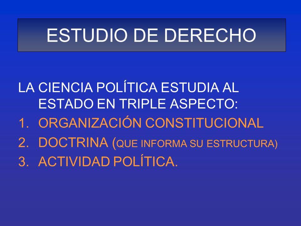 LA CIENCIA POLÍTICA ESTUDIA AL ESTADO EN TRIPLE ASPECTO: 1.ORGANIZACIÓN CONSTITUCIONAL 2.DOCTRINA ( QUE INFORMA SU ESTRUCTURA) 3.ACTIVIDAD POLÍTICA. E