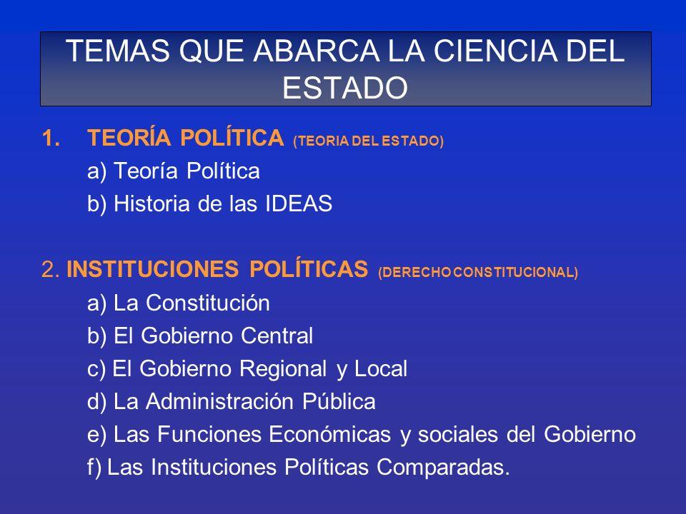 1.TEORÍA POLÍTICA (TEORIA DEL ESTADO) a) Teoría Política b) Historia de las IDEAS 2. INSTITUCIONES POLÍTICAS (DERECHO CONSTITUCIONAL) a) La Constituci