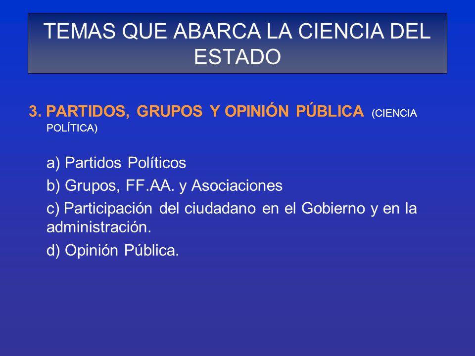 3. PARTIDOS, GRUPOS Y OPINIÓN PÚBLICA (CIENCIA POLÍTICA) a) Partidos Políticos b) Grupos, FF.AA. y Asociaciones c) Participación del ciudadano en el G