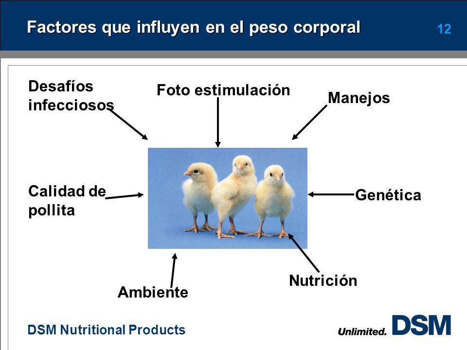 DSM Nutritional Products 11 Incrementos de peso durante la crianza SemanasBlancas Peso, g Incremento semanal, % Brown Peso, g Incremento semanal, % 16