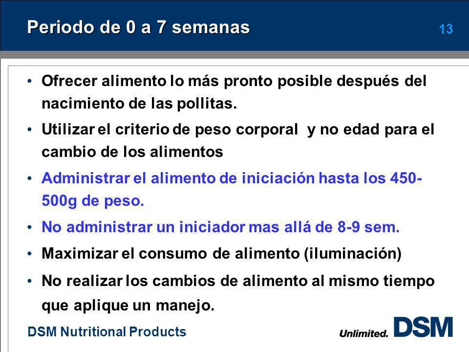 DSM Nutritional Products 12 Factores que influyen en el peso corporal Manejos Ambiente Desafíos infecciosos Nutrición Calidad de pollita Genética Foto