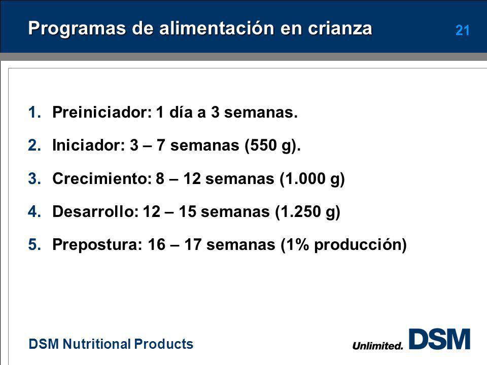 DSM Nutritional Products 20 Programas de alimentación en crianza Fases alimento 1 2 3 4 5 6 7 8 9 10 11 12 13 14 15 16 17 2 fases 3 fases* 4 fases Ini