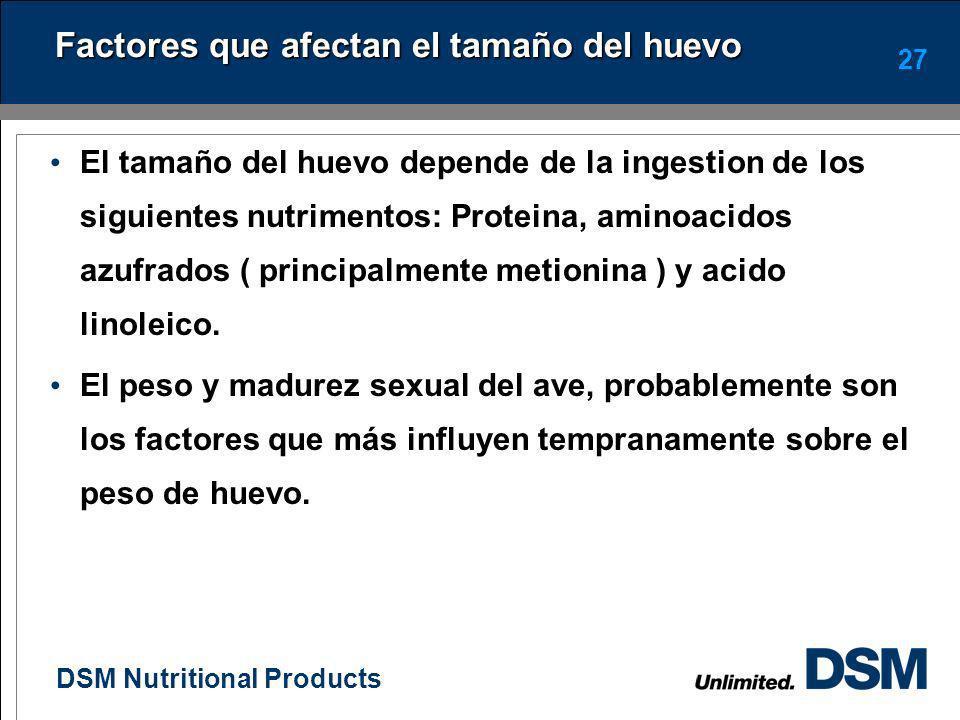 DSM Nutritional Products 26 Importancia del peso corporal Inicio de la producción retardada Bajos picos de producción Bajos consumos de alimento Caida