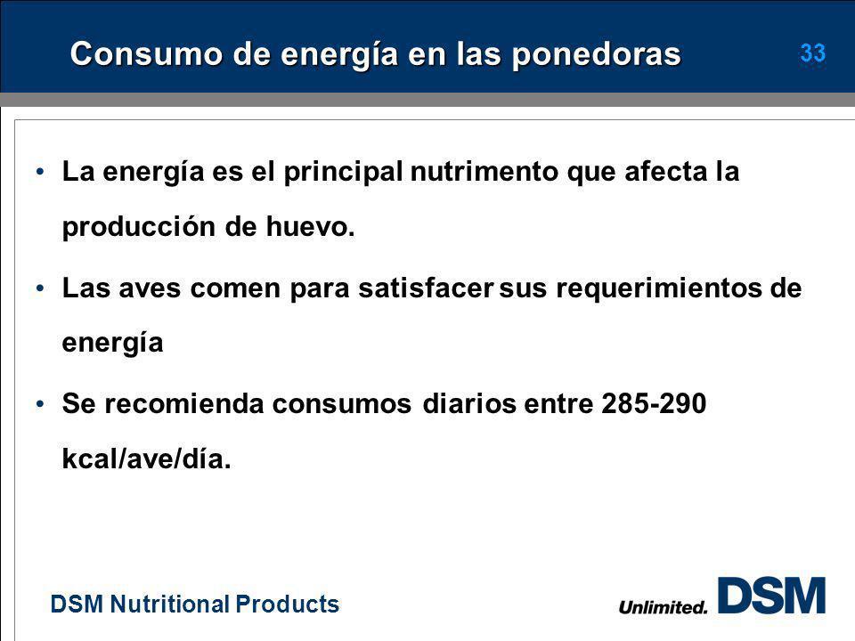 DSM Nutritional Products 32 Consumos de proteína y aminoácidos reportados en gallinas al pico de producción NutrimentoNRC 1994 Leeson 2000 HL W36 Bova