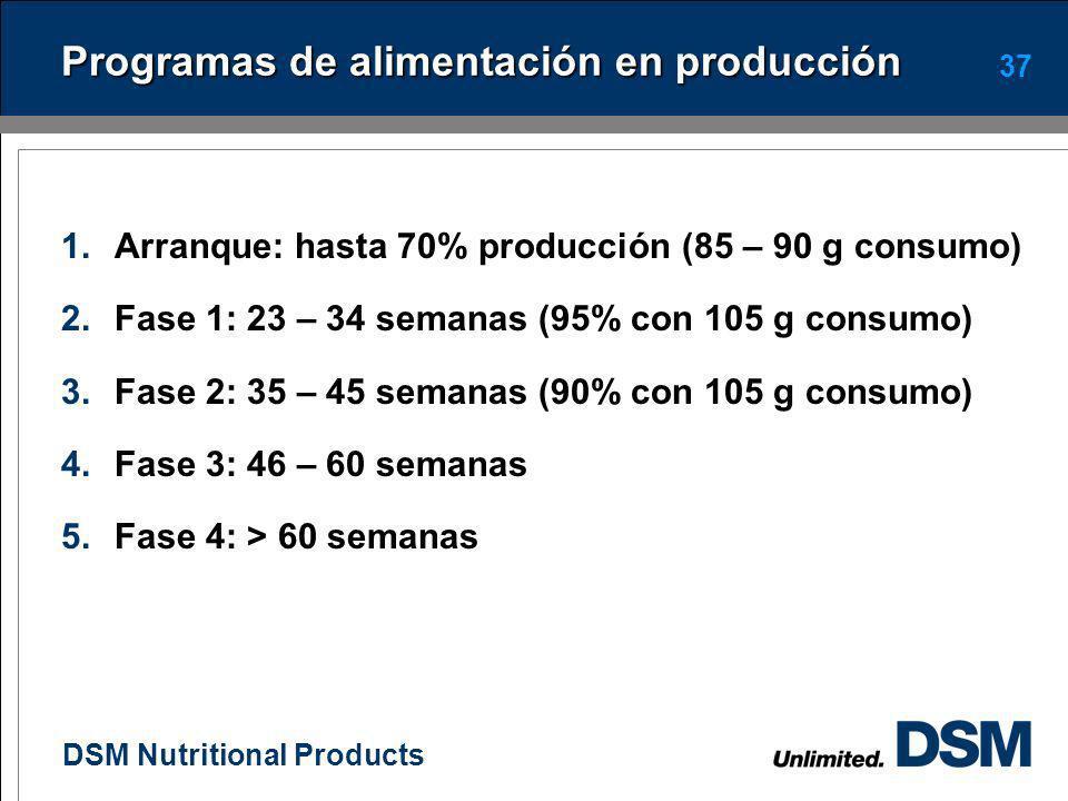 DSM Nutritional Products 36 Programas de alimentación en el periodo de postura (clima templado) Programa 17 20 23 26 30 33 35 38 40 42 45 48 50 53 55