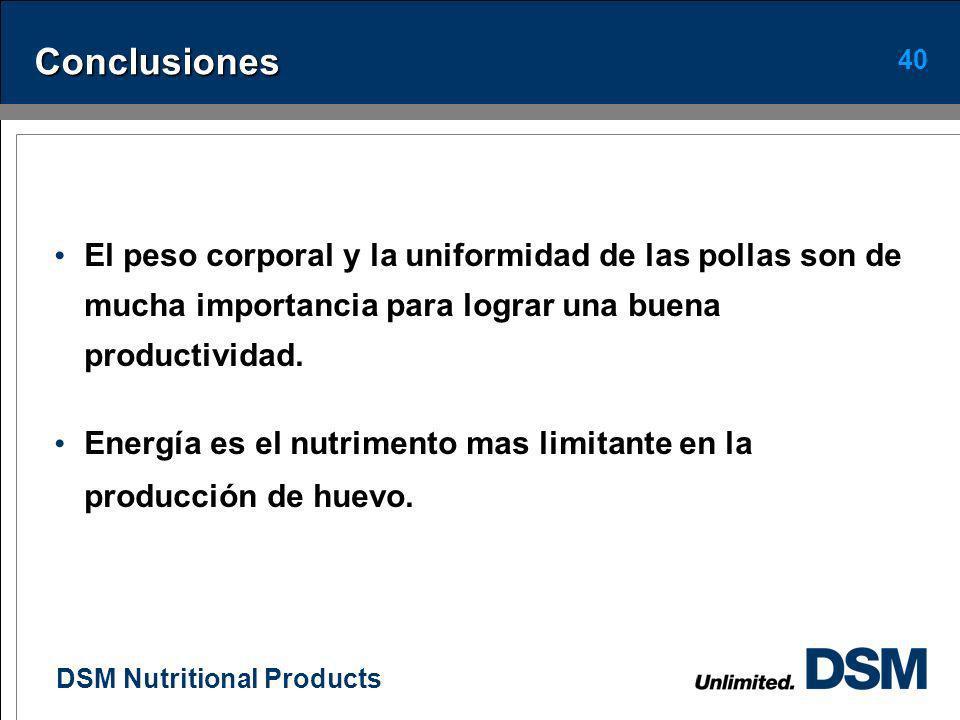 DSM Nutritional Products 39 Consideraciones en los programas de alimentación Consumo de alimento Estirpe Ambiente Necesidades del mercado (consumidor)