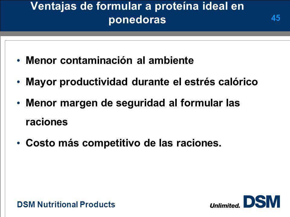 DSM Nutritional Products 44 Perfil ideal de aminoácidos en ponedoras Aminoácido*NRC,1994*Coon, 2003Práctica México Lisina, %100 Arginina, %101120 105