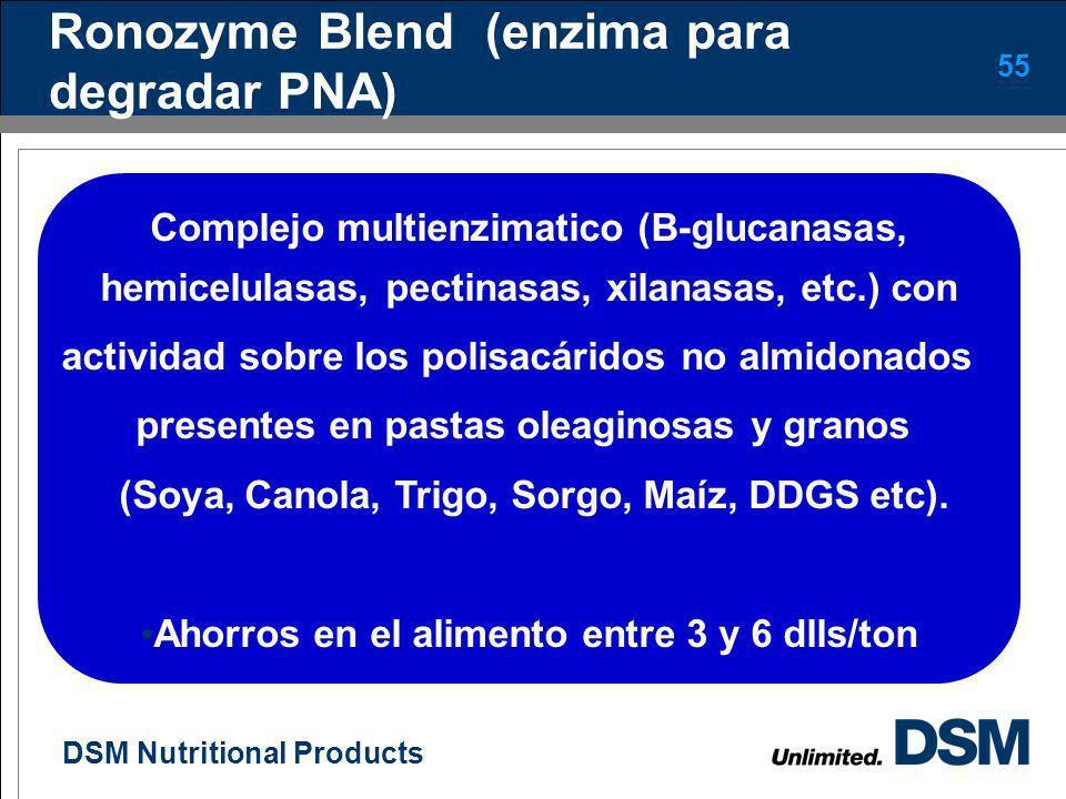 DSM Nutritional Products 54 Fitasas en la nutrición avícola Enzimas fitasas: utilización del fósforo fítico de los ingredientes vegetales. Nos liberan