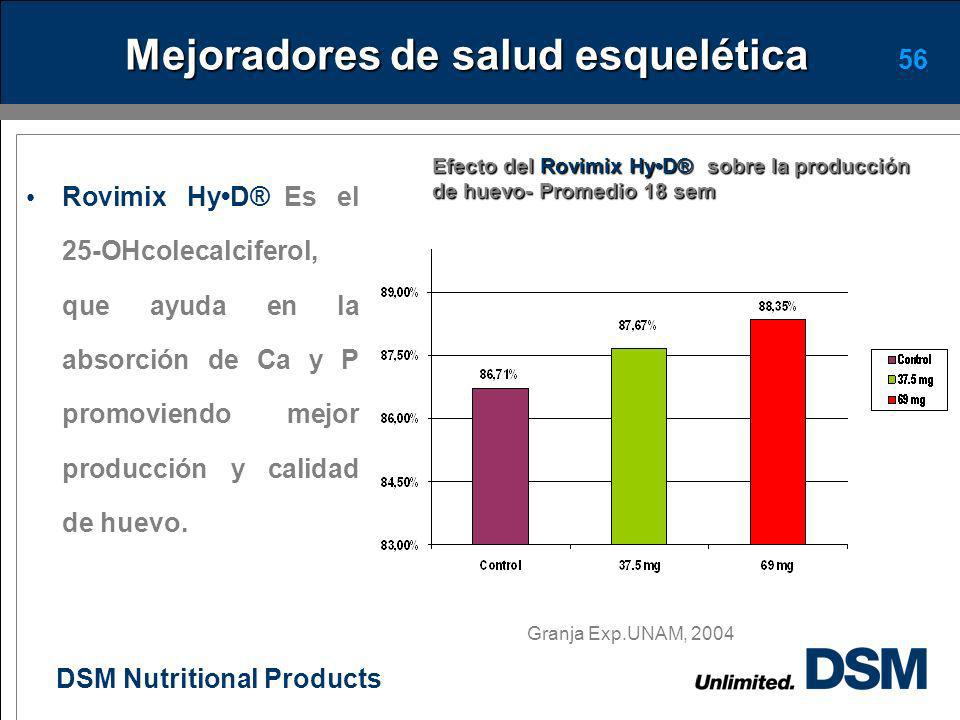DSM Nutritional Products 55 Ronozyme Blend (enzima para degradar PNA) Complejo multienzimatico (B-glucanasas, hemicelulasas, pectinasas, xilanasas, et