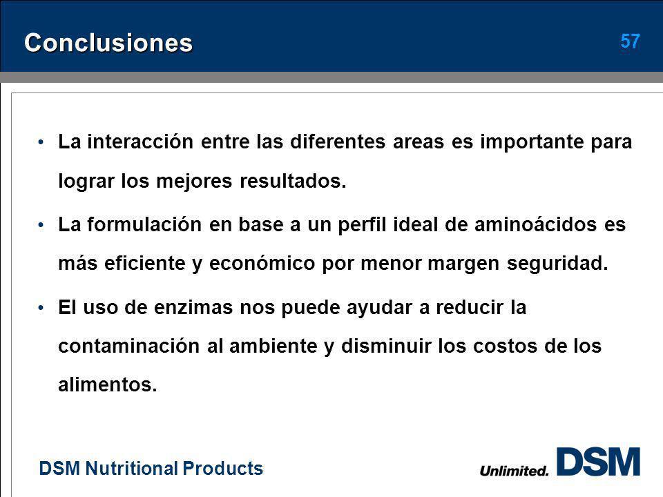DSM Nutritional Products 56 Mejoradores de salud esquelética Rovimix HyD® Es el 25-OHcolecalciferol, que ayuda en la absorción de Ca y P promoviendo m