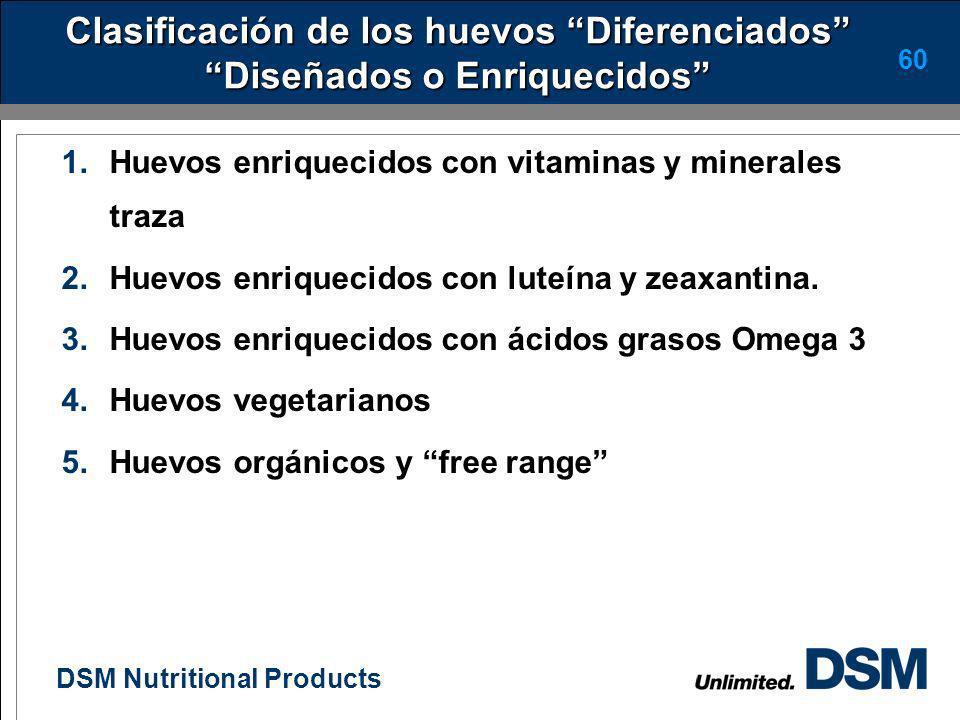 DSM Nutritional Products 59 ¿Qué son los huevos diseñados o diferenciados? Son aquellos producidos por gallinas que en su alimento reciben una mayor c