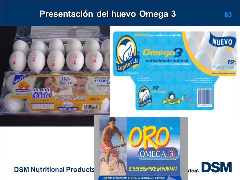 DSM Nutritional Products 62 Presentación del huevo con luteína-zeaxantina