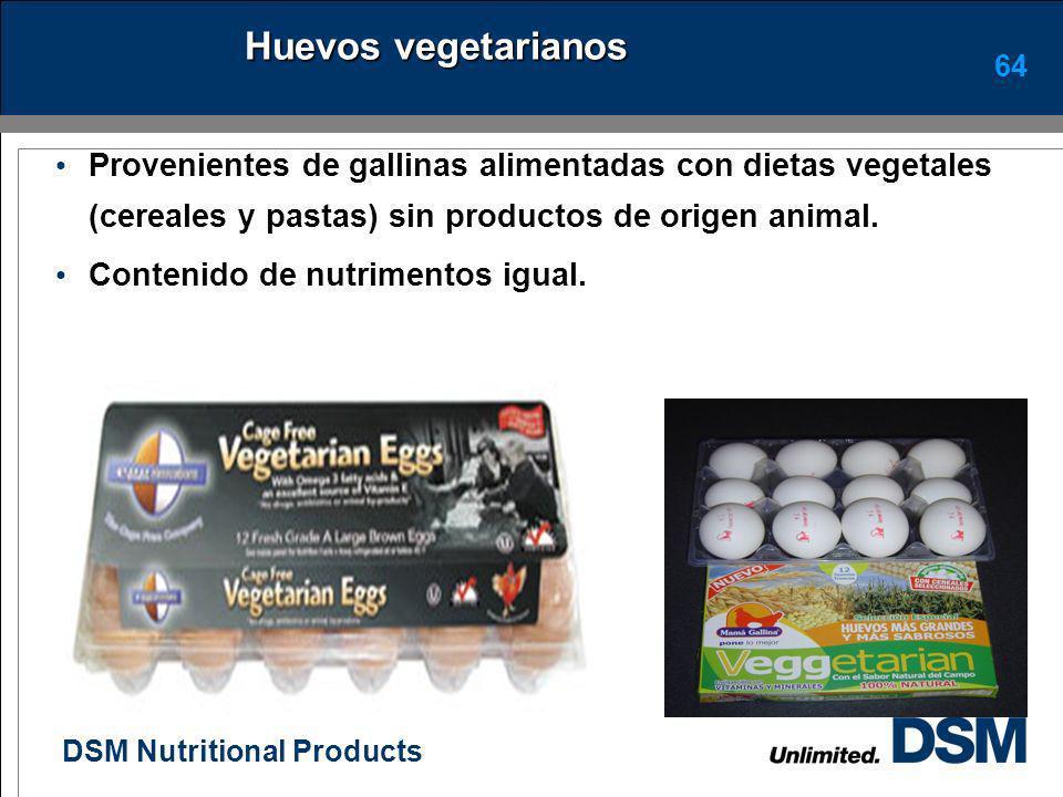 DSM Nutritional Products 63 Presentación del huevo Omega 3