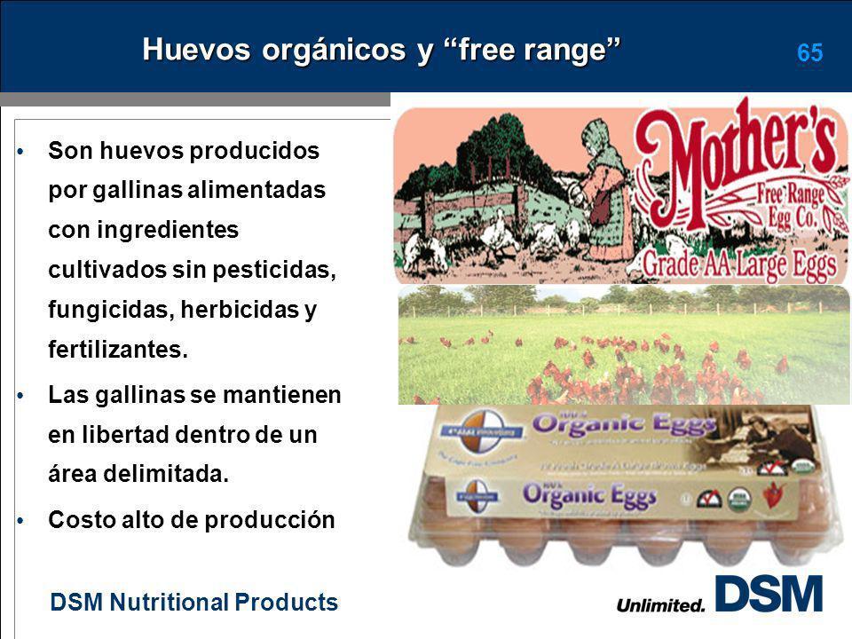 DSM Nutritional Products 64 Huevos vegetarianos Provenientes de gallinas alimentadas con dietas vegetales (cereales y pastas) sin productos de origen