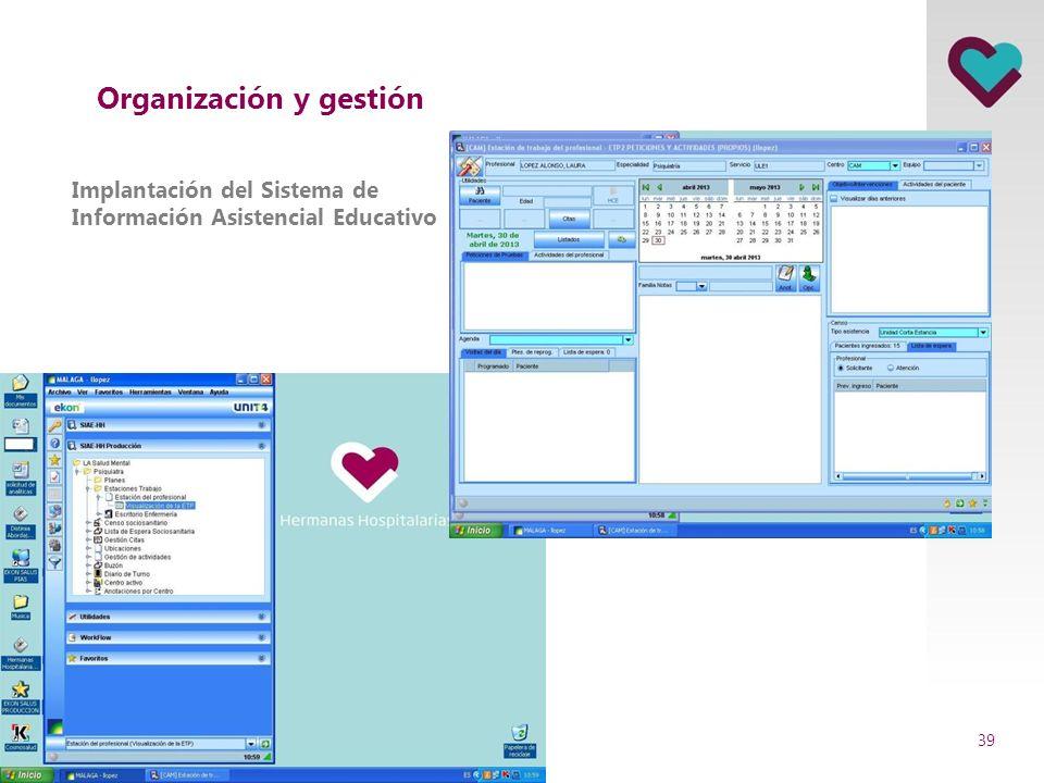 Uso racional del medicamento Adquisición, conservación, custodia y dispensación de los medicamentos UNIDOSIS Asistencia Hospitalaria
