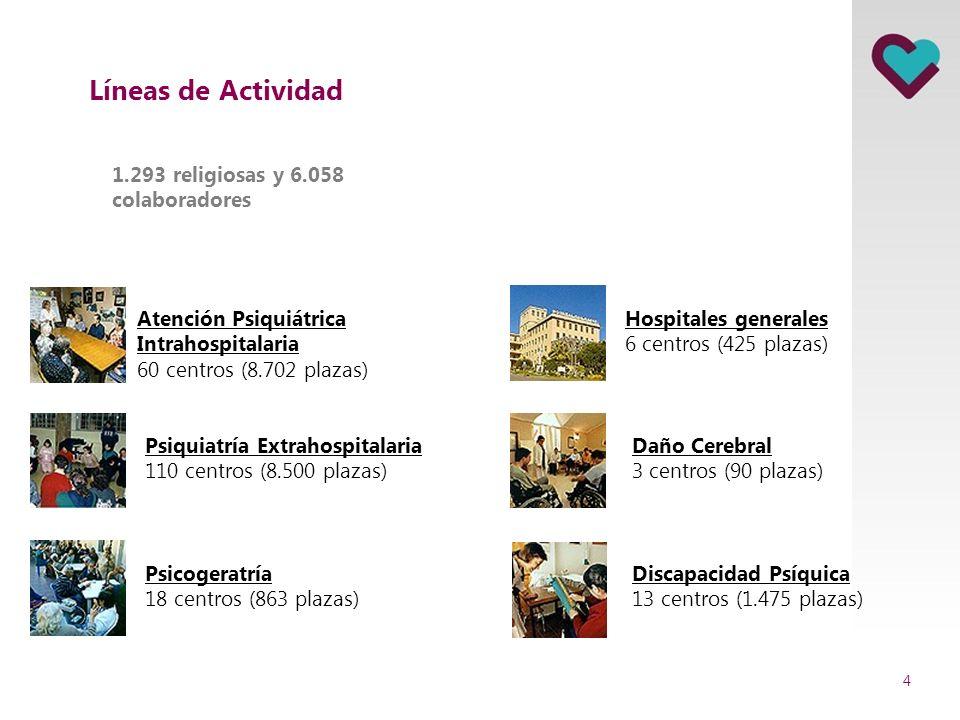 Fundada en Ciempozuelos (España) en 1881 26 países de los cuatro continentes Asistencia integral a los enfermos mentales, personas mayores y personas