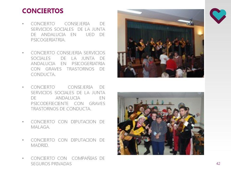 INVESTIGACION CONVENIO COLABORACION CON UMA CONVENIO COLABORACION CENTROS FORMACION PROFESIONAL CONVENIO DE COLABORACION AYUNTAMIENTO DE MALAGA CONVEN
