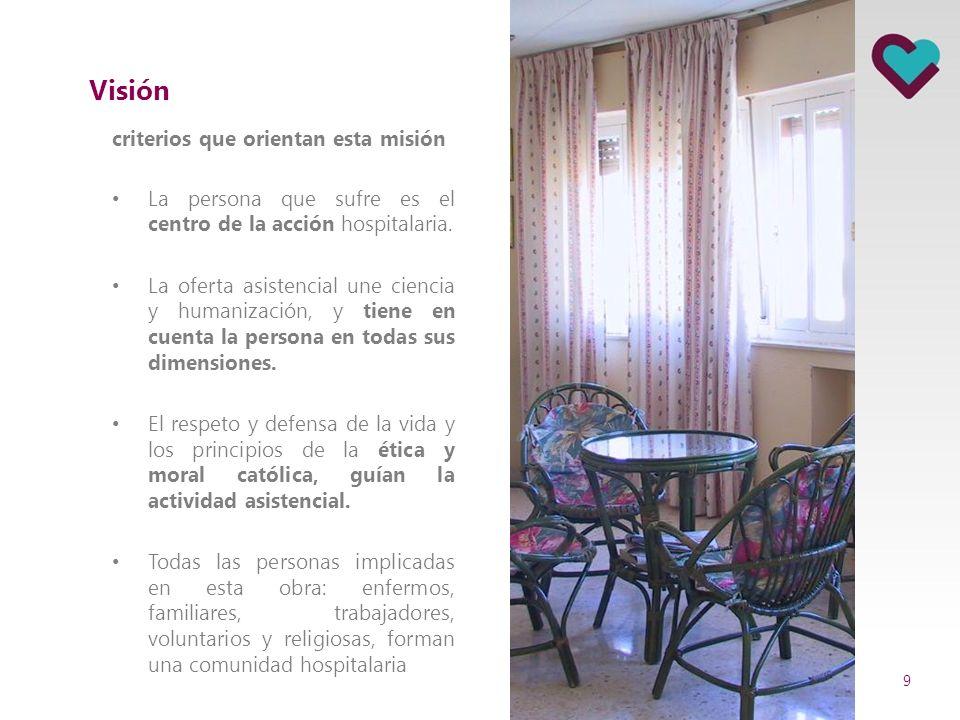 Visión criterios que orientan esta misión La persona que sufre es el centro de la acción hospitalaria.