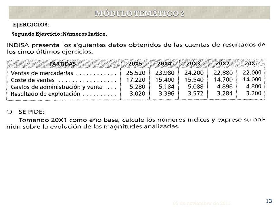 EJERCICIOS: Segundo Ejercicio: Números Índice. 05 de noviembre de 2013 13