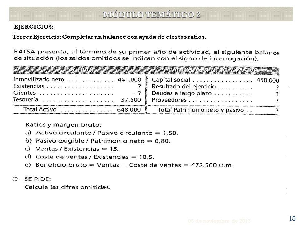 EJERCICIOS: Tercer Ejercicio: Completar un balance con ayuda de ciertos ratios. 05 de noviembre de 2013 15