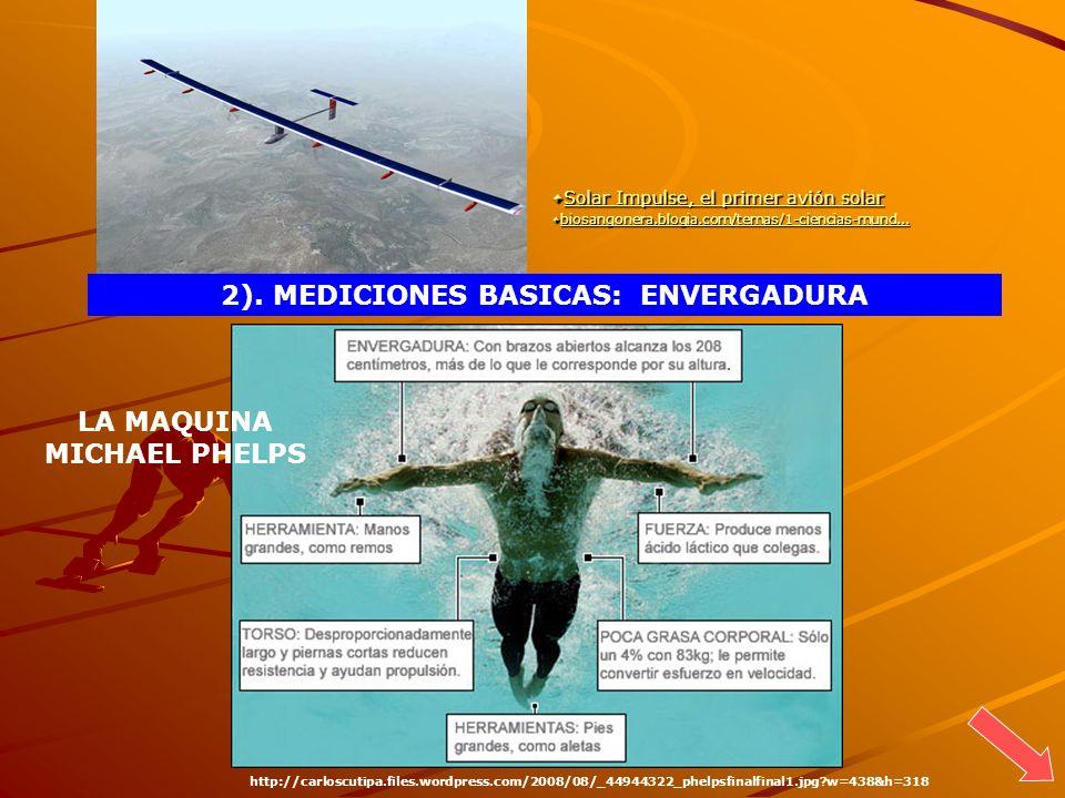Solar Impulse, el primer avión solar Solar Impulse, el primer avión solar biosangonera.blogia.com/temas/1-ciencias-mund... 2). MEDICIONES BASICAS: ENV