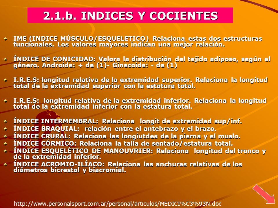 IME (INDICE MÚSCULO/ESQUELETICO) Relaciona estas dos estructuras funcionales. Los valores mayores indican una mejor relación. ÍNDICE DE CONICIDAD: Val