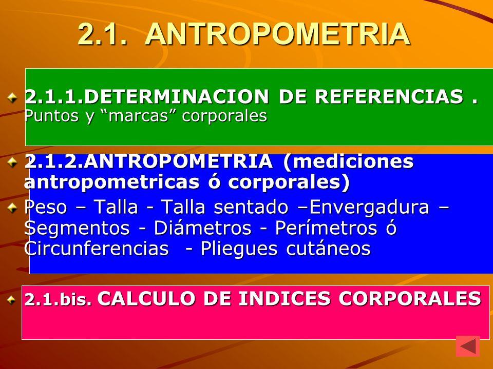 2.1. ANTROPOMETRIA 2.1.1.DETERMINACION DE REFERENCIAS. Puntos y marcas corporales 2.1.2.ANTROPOMETRIA (mediciones antropometricas ó corporales) Peso –