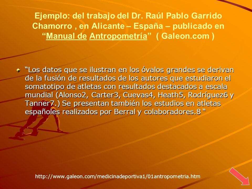 Ejemplo: del trabajo del Dr. Raúl Pablo Garrido Chamorro, en Alicante – España – publicado enManual de Antropometría ( Galeon.com ) Los datos que se i