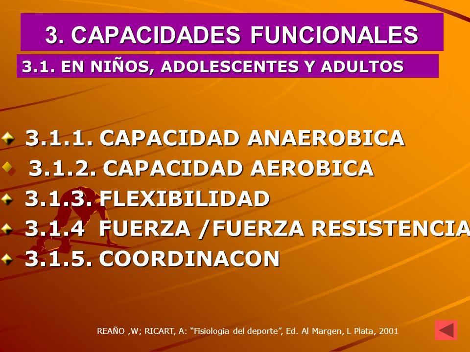 3. CAPACIDADES FUNCIONALES 3.1.1. CAPACIDAD ANAEROBICA 3.1.1. CAPACIDAD ANAEROBICA 3.1.2. CAPACIDAD AEROBICA 3.1.2. CAPACIDAD AEROBICA 3.1.3. FLEXIBIL