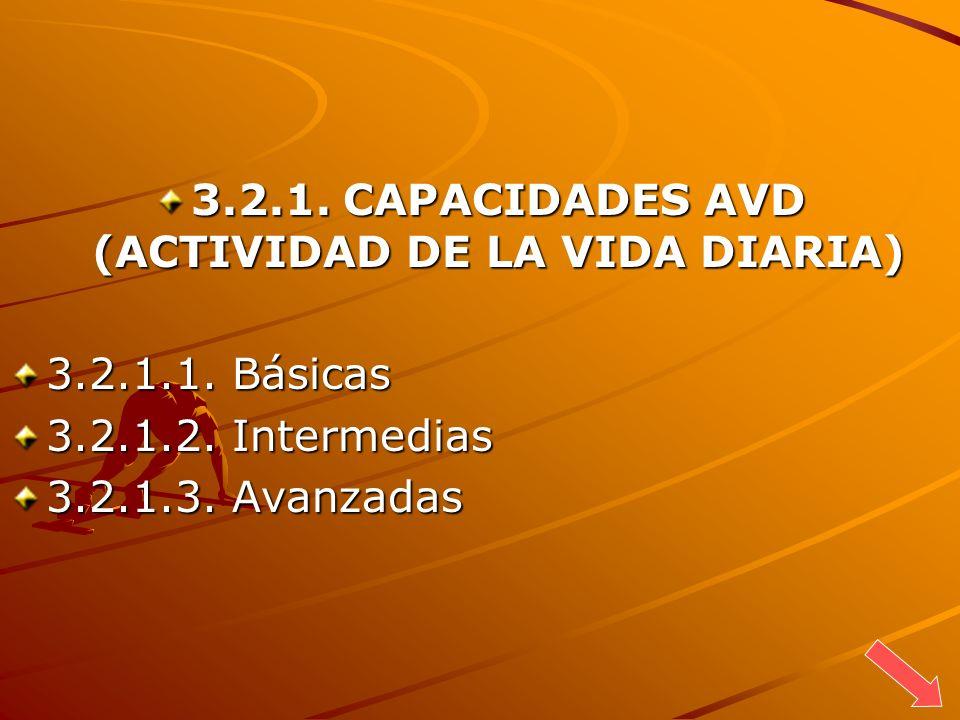 3.2.1. CAPACIDADES AVD (ACTIVIDAD DE LA VIDA DIARIA) 3.2.1.1. Básicas 3.2.1.2. Intermedias 3.2.1.3. Avanzadas