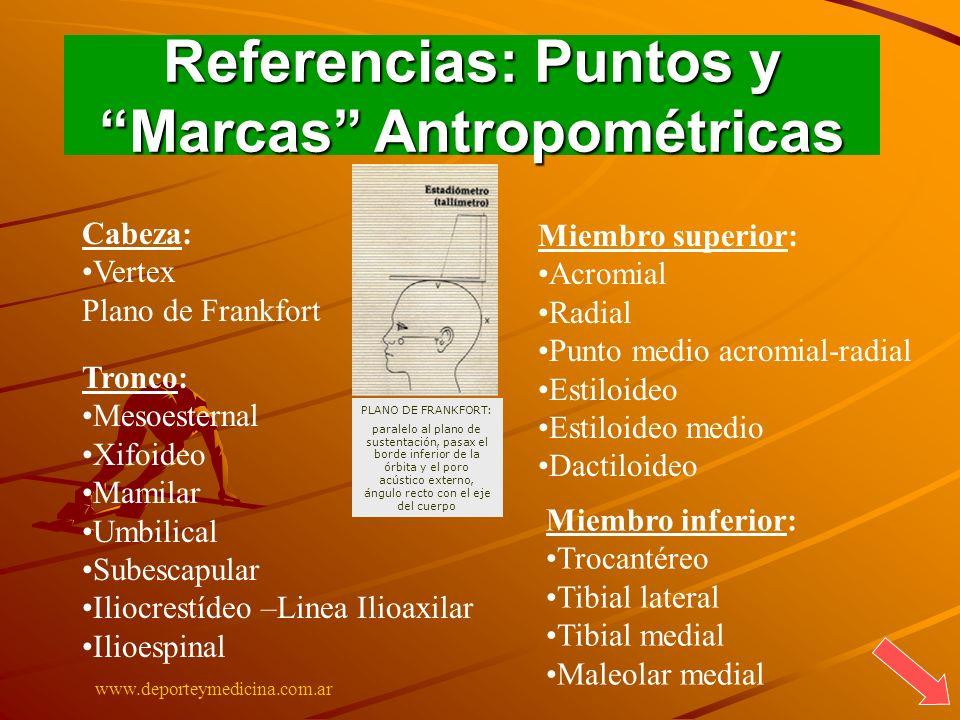 www.deporteymedicina.com.ar Referencias: Puntos y Marcas Antropométricas Cabeza: Vertex Plano de Frankfort Tronco: Mesoesternal Xifoideo Mamilar Umbil
