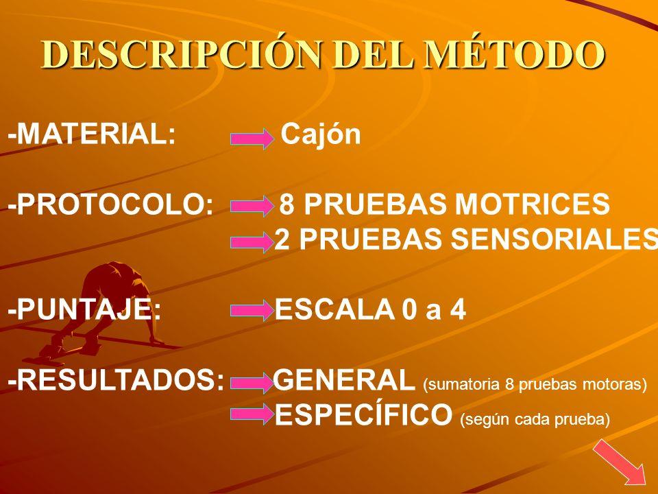 DESCRIPCIÓN DEL MÉTODO -MATERIAL: Cajón -PROTOCOLO: 8 PRUEBAS MOTRICES 2 PRUEBAS SENSORIALES -PUNTAJE: ESCALA 0 a 4 -RESULTADOS: GENERAL (sumatoria 8