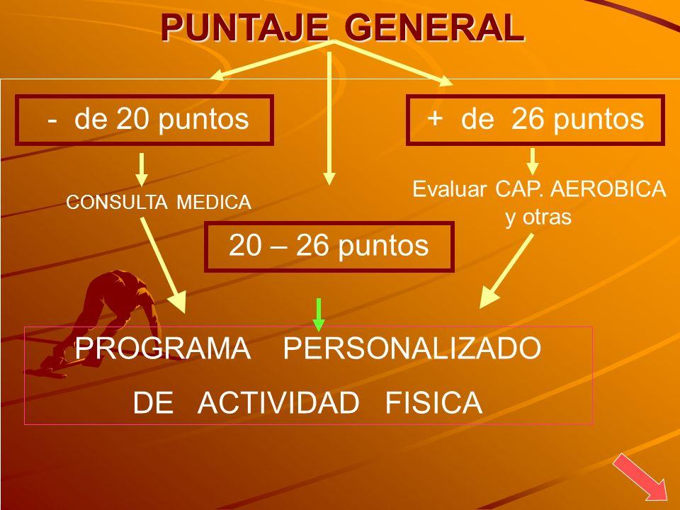 PUNTAJE GENERAL - de 20 puntos+ de 26 puntos CONSULTA MEDICA 20 – 26 puntos Evaluar CAP. AEROBICA y otras PROGRAMA PERSONALIZADO DE ACTIVIDAD FISICA