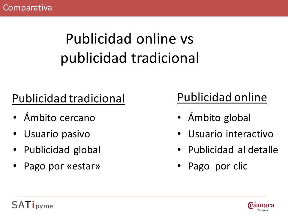 Ámbito global Usuario interactivo Publicidad al detalle Pago por clic Publicidad online Ámbito cercano Usuario pasivo Publicidad global Pago por «esta
