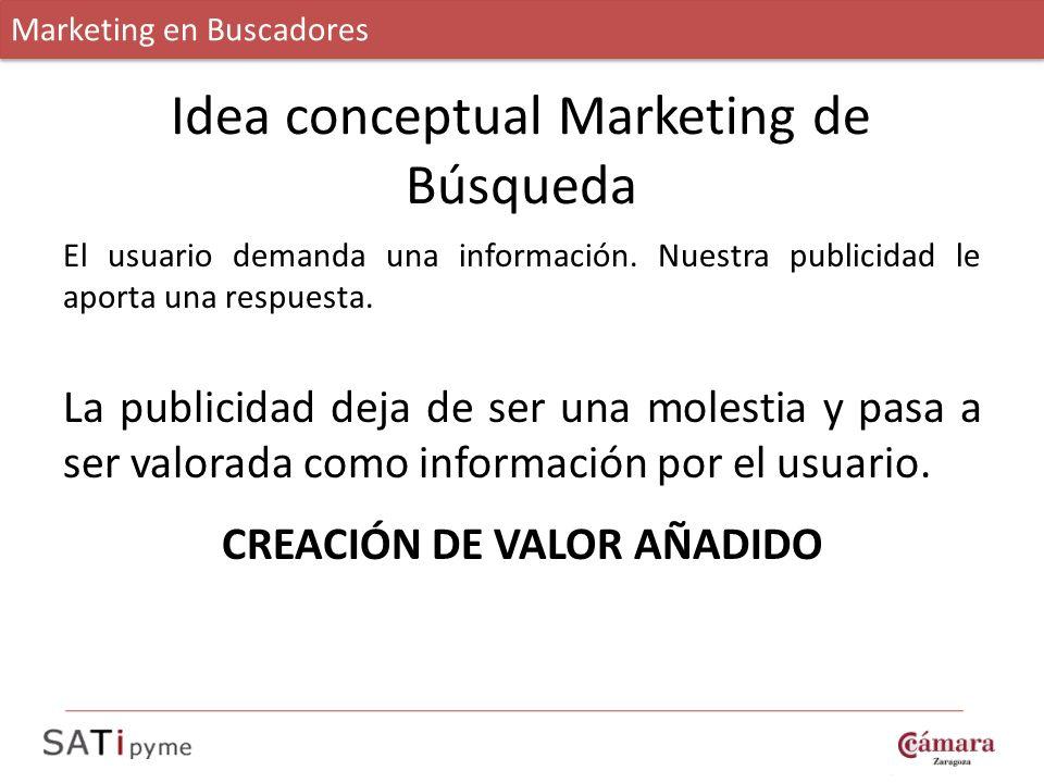 Idea conceptual Marketing de Búsqueda El usuario demanda una información. Nuestra publicidad le aporta una respuesta. La publicidad deja de ser una mo
