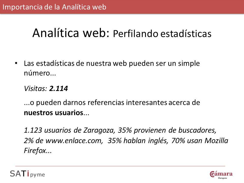 Analítica web: Perfilando estadísticas Las estadísticas de nuestra web pueden ser un simple número... Visitas: 2.114...o pueden darnos referencias int